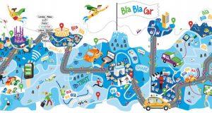 Parceria buscaOnibus e BlaBlaCar