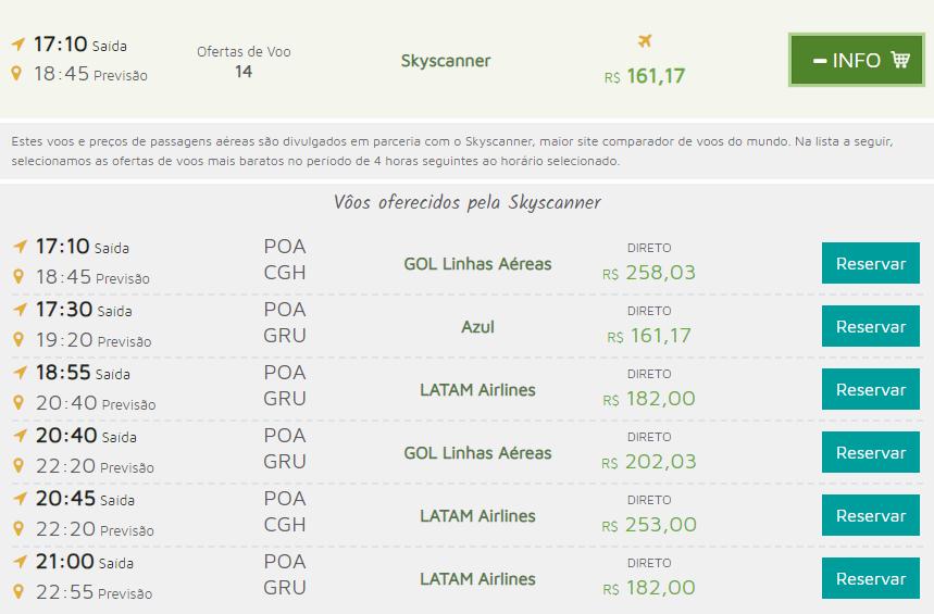 Pesquisa por passagens aéreas apresenta opções de variadas empresas, preços e horários